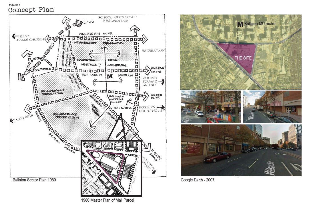 Ballston Sector Plan 1980