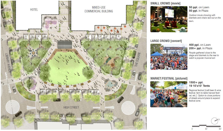 Crozet Festival Plan